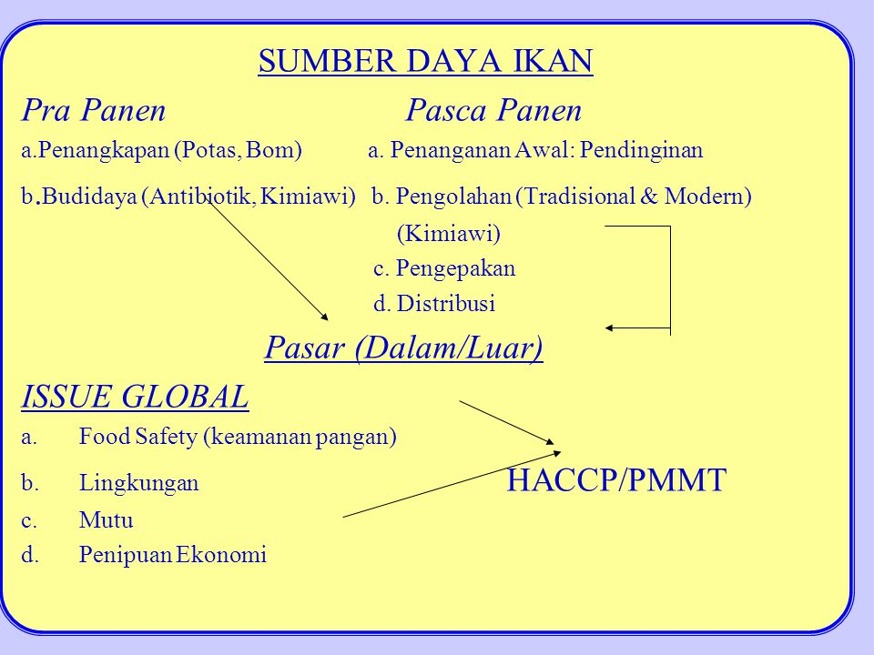 SUMBER DAYA IKAN Pra Panen Pasca Panen ISSUE GLOBAL