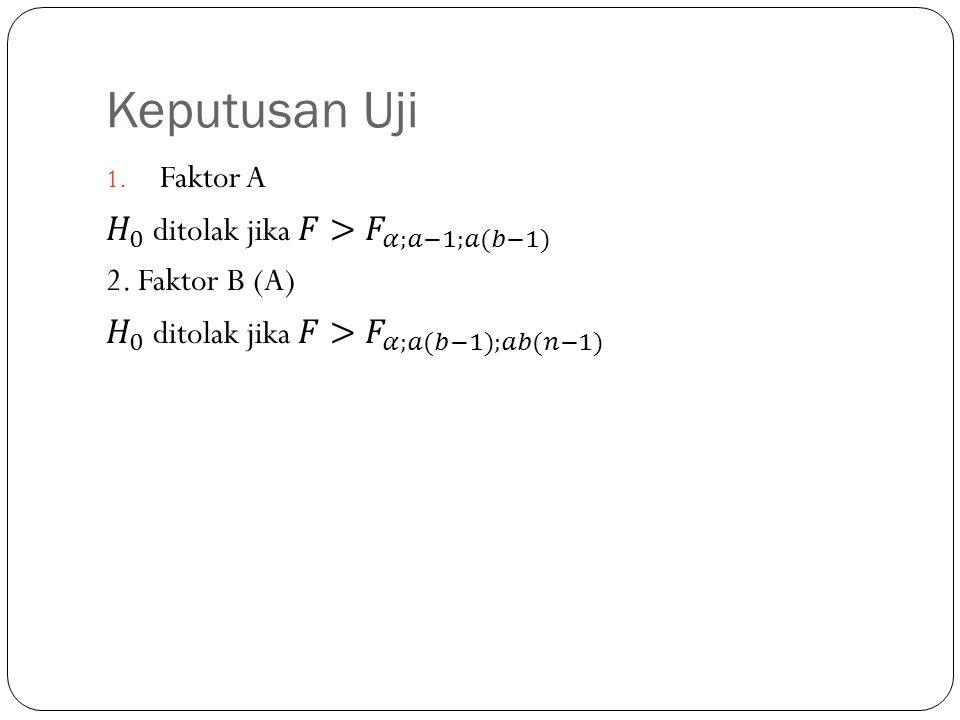 Keputusan Uji Faktor A 𝐻 0 ditolak jika 𝐹> 𝐹 𝛼;𝑎−1;𝑎(𝑏−1)