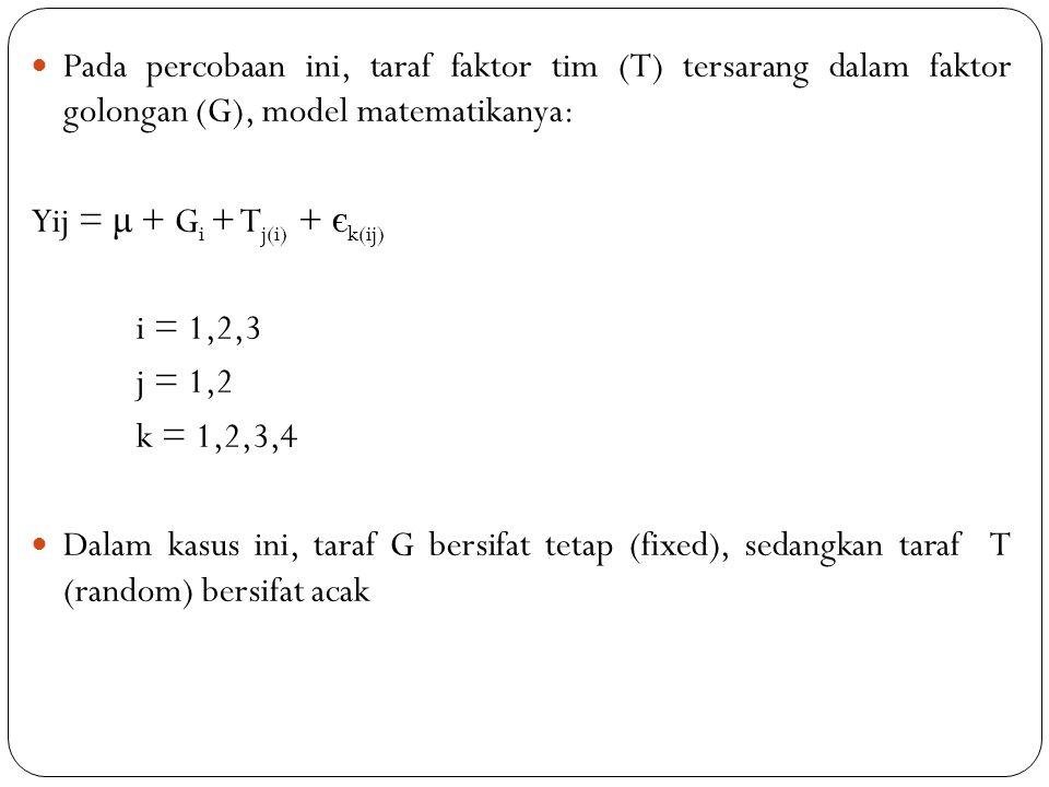 Pada percobaan ini, taraf faktor tim (T) tersarang dalam faktor golongan (G), model matematikanya: