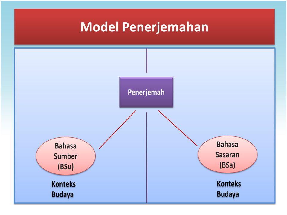 Model Penerjemahan