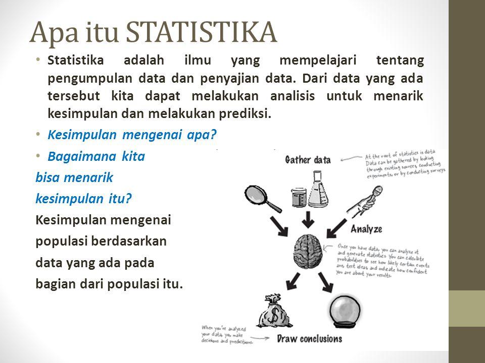 Apa itu STATISTIKA