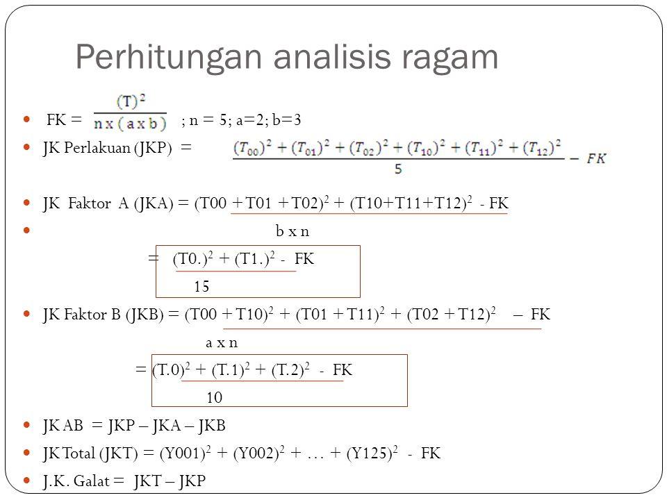 Perhitungan analisis ragam