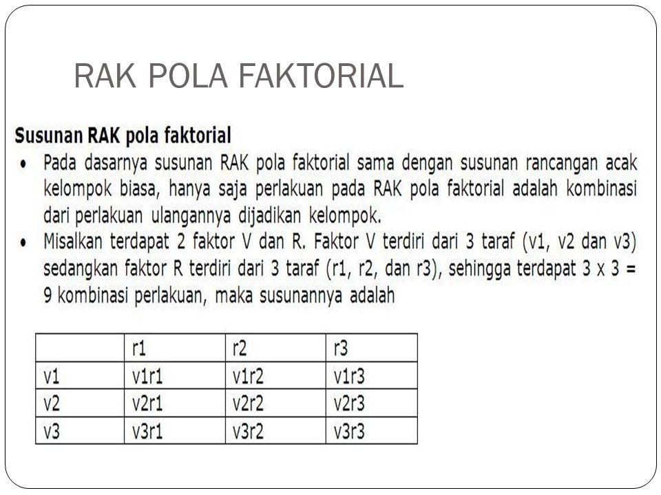 RAK POLA FAKTORIAL