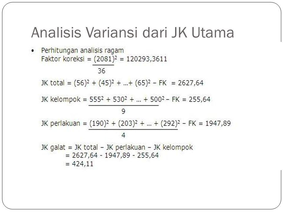Analisis Variansi dari JK Utama