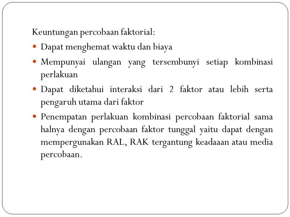 Keuntungan percobaan faktorial: