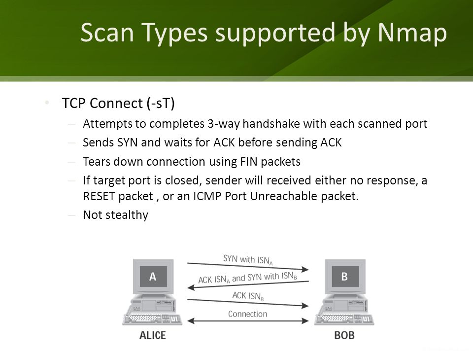 Scan Types supported by Nmap