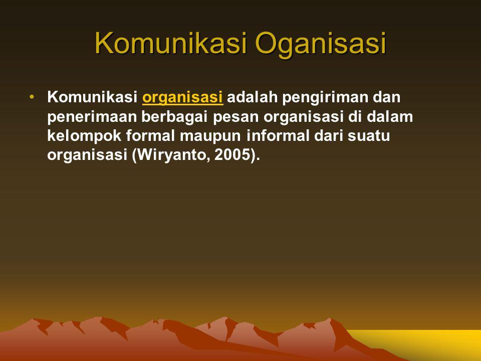 Komunikasi Oganisasi