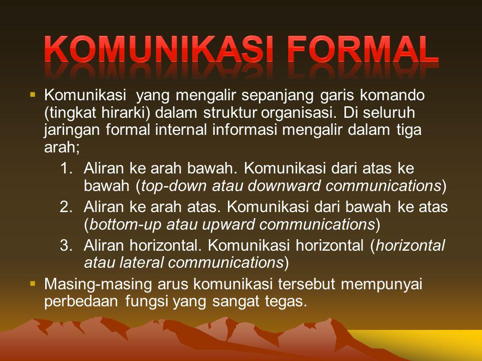 Komunikasi Formal