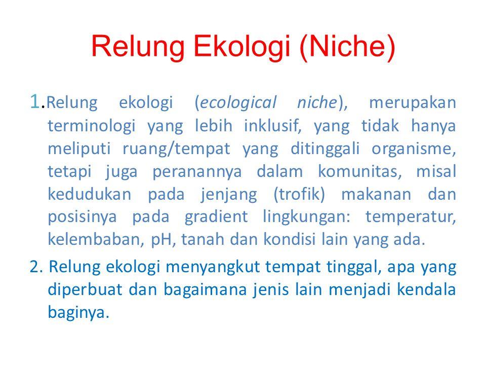 Relung Ekologi (Niche)