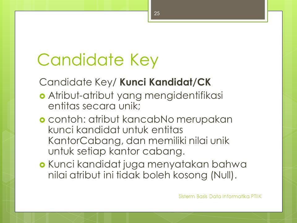 Candidate Key Candidate Key/ Kunci Kandidat/CK