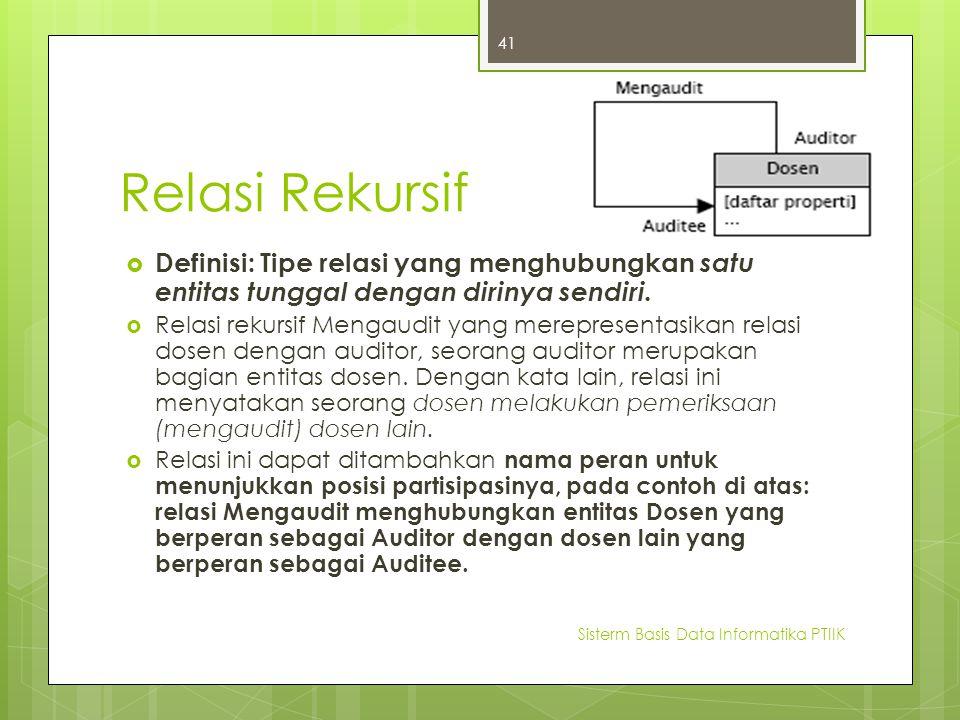 Relasi Rekursif Definisi: Tipe relasi yang menghubungkan satu entitas tunggal dengan dirinya sendiri.