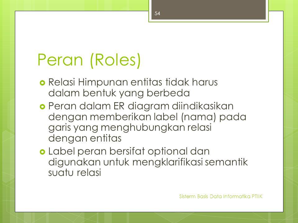 Peran (Roles) Relasi Himpunan entitas tidak harus dalam bentuk yang berbeda.