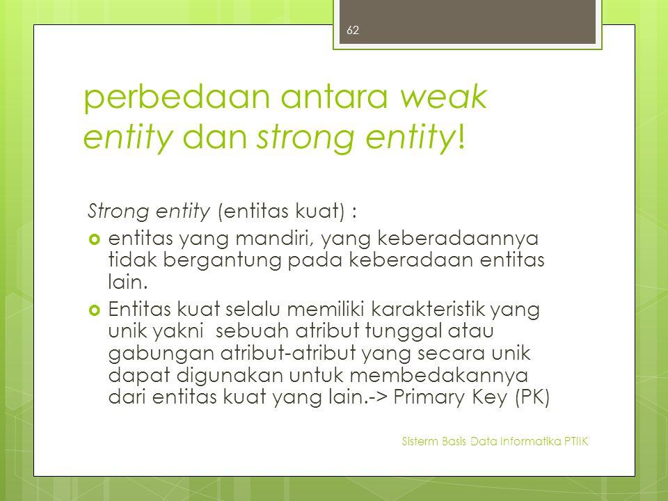 perbedaan antara weak entity dan strong entity!