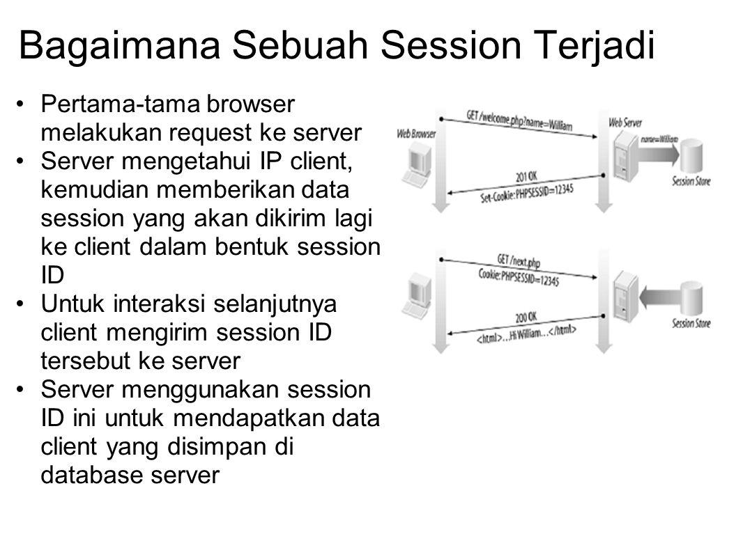 Bagaimana Sebuah Session Terjadi