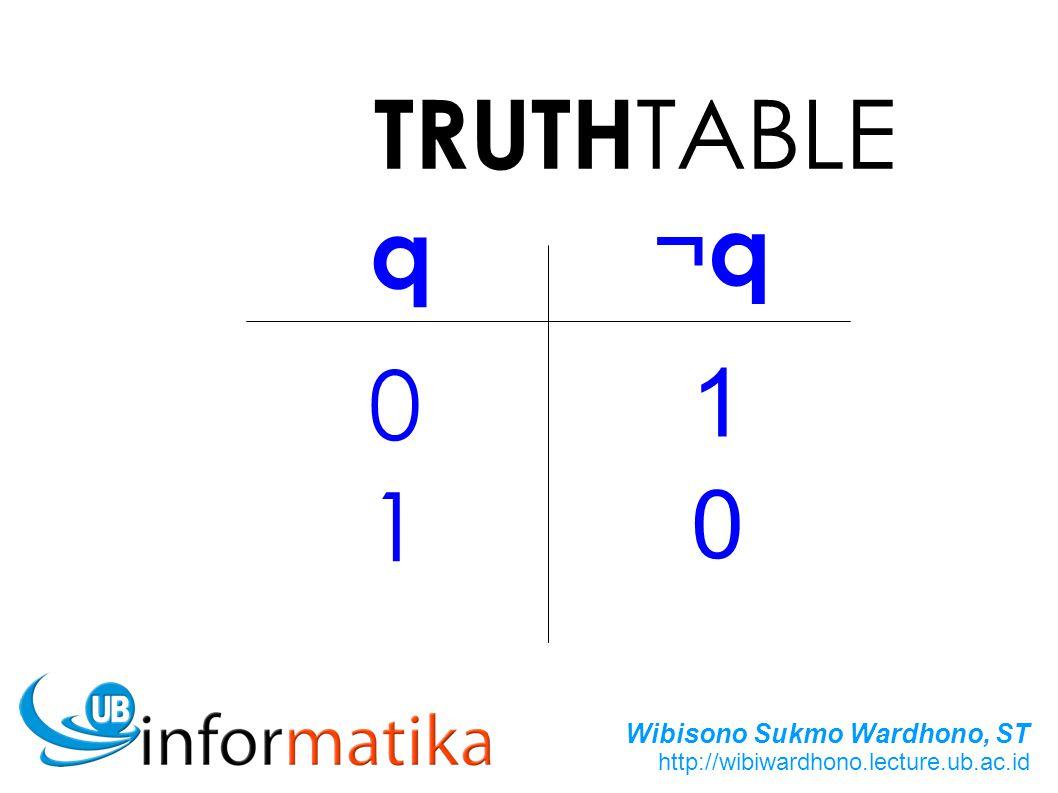 TRUTHTABLE q ¬q 1 1