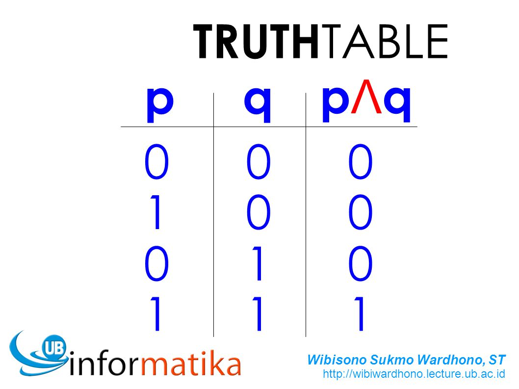 TRUTHTABLE p q pΛq 1 1 1 1 1