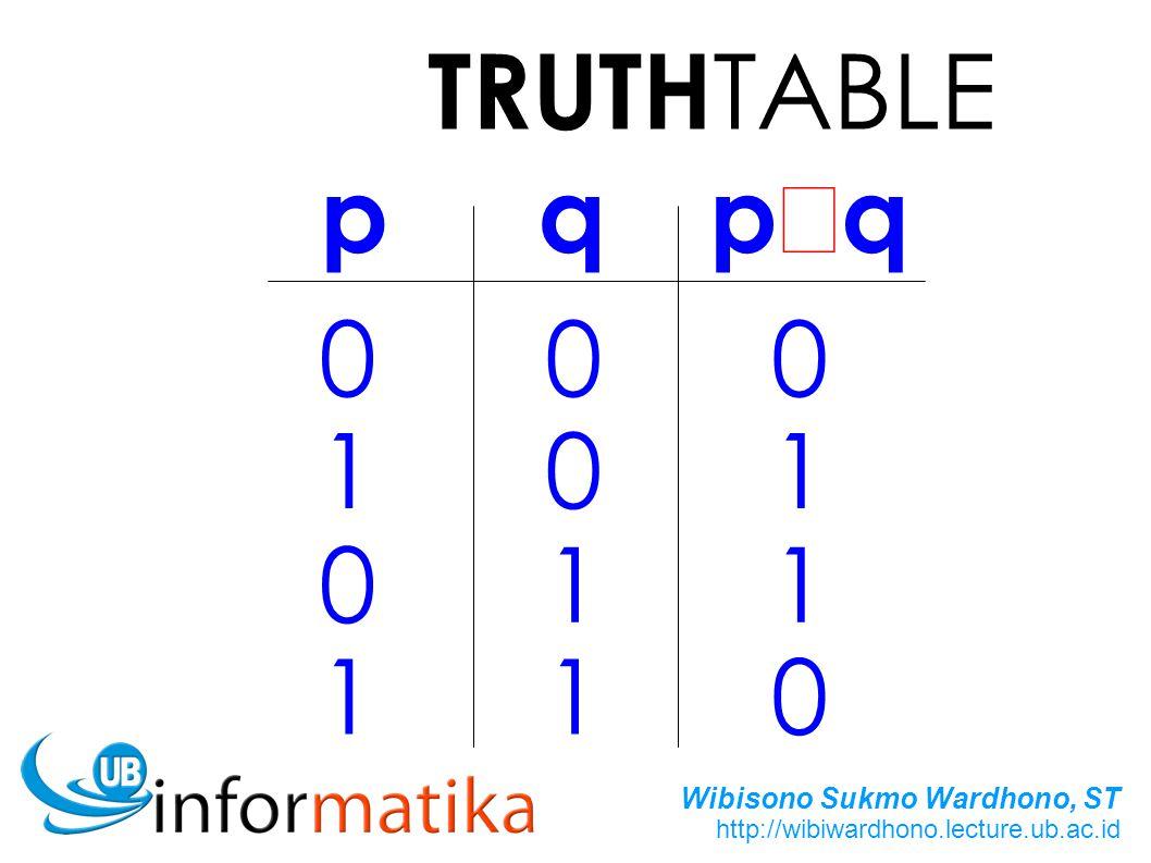 TRUTHTABLE p q pÅq 1 1 1 1 1 1