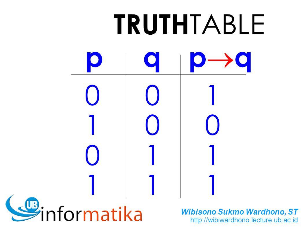TRUTHTABLE p q p®q 1 1 1 1 1 1 1