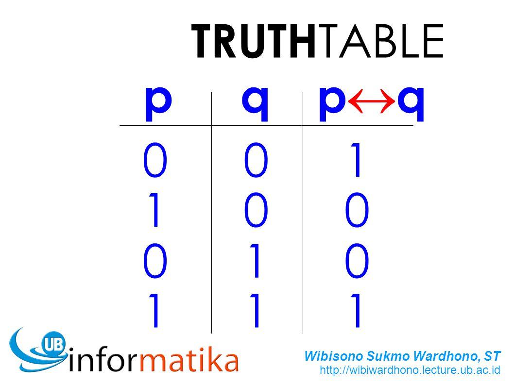 TRUTHTABLE p q p«q 1 1 1 1 1 1
