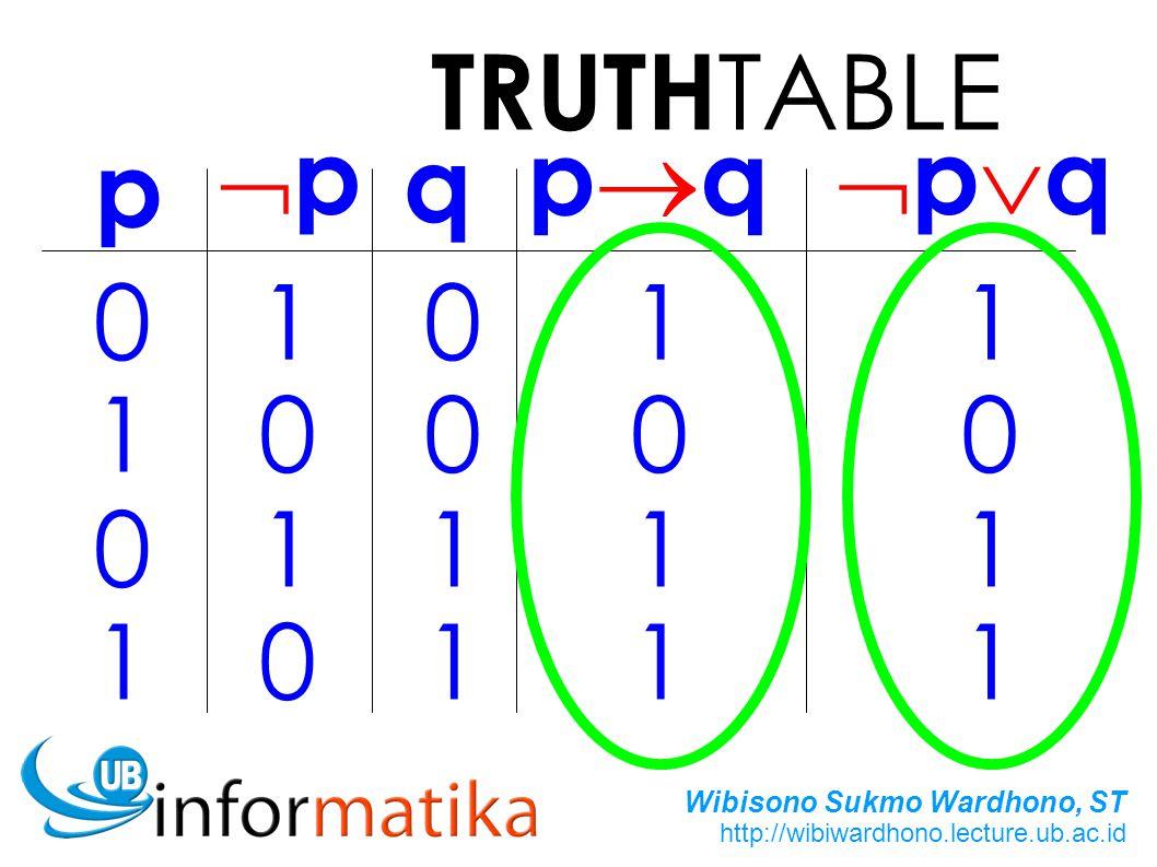 TRUTHTABLE p p®q pq p q 1 1 1 1 1 1 1 1 1 1 1 1