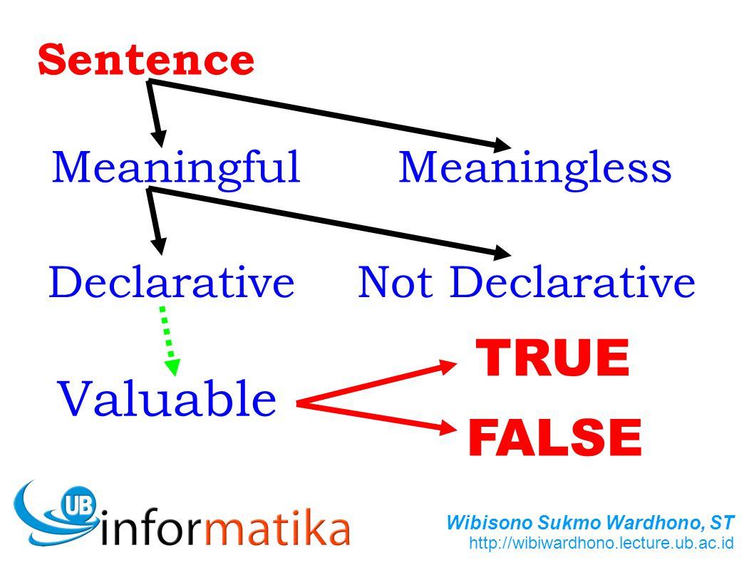 TRUE Valuable FALSE Sentence Meaningful Meaningless Declarative