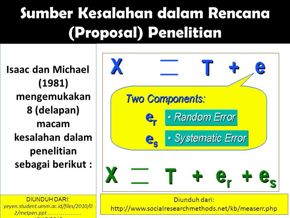 Sumber Kesalahan dalam Rencana (Proposal) Penelitian