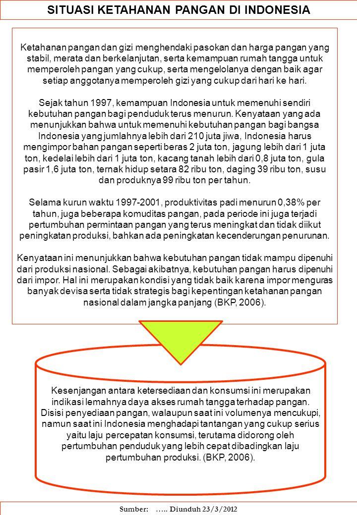 SITUASI KETAHANAN PANGAN DI INDONESIA