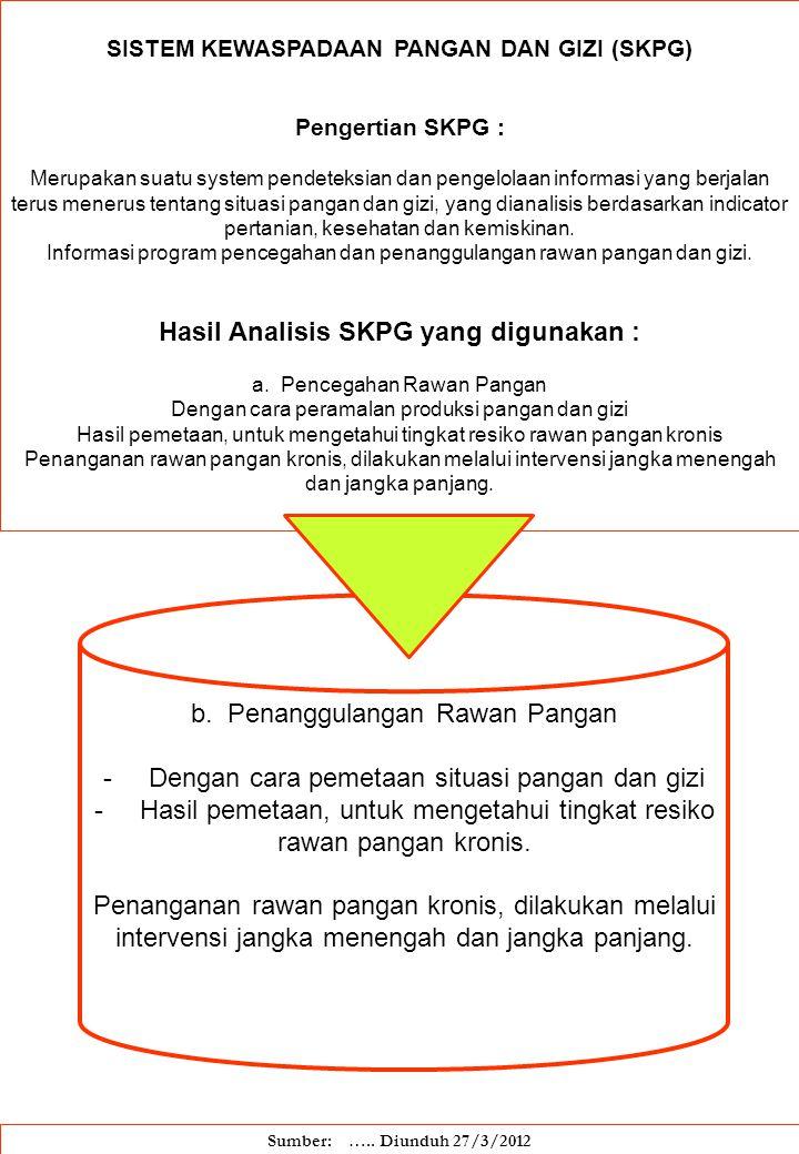 Hasil Analisis SKPG yang digunakan :