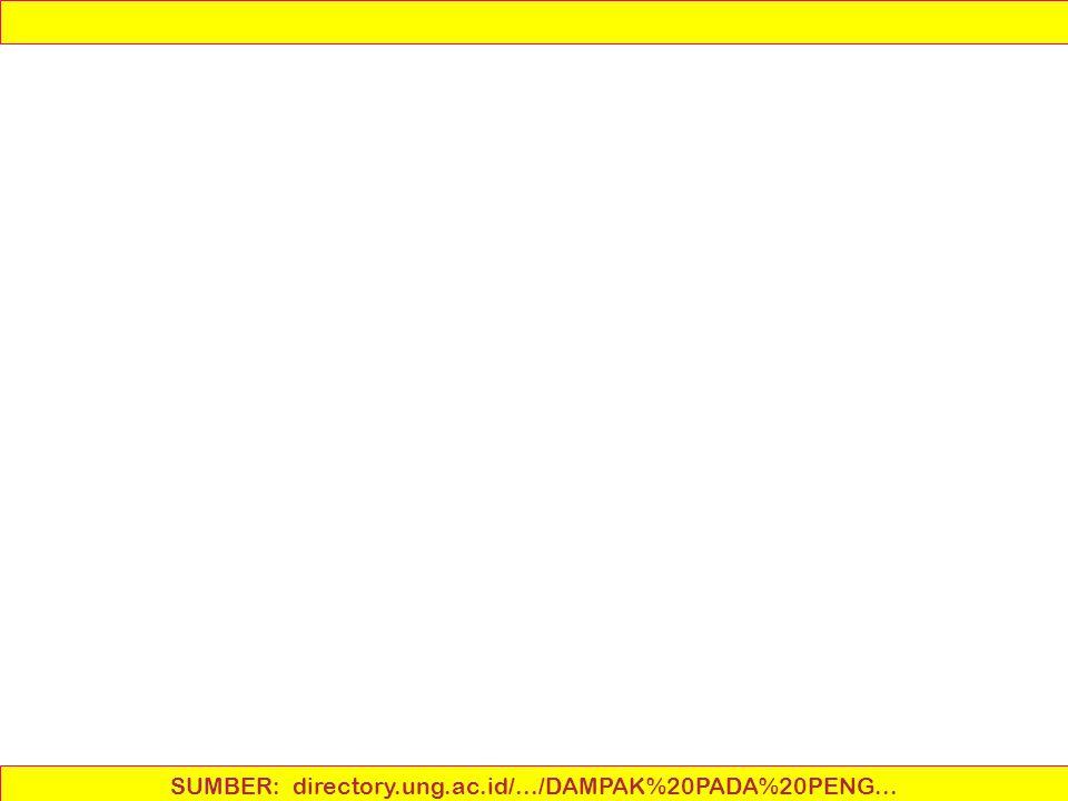 SUMBER: directory.ung.ac.id/.../DAMPAK%20PADA%20PENG...