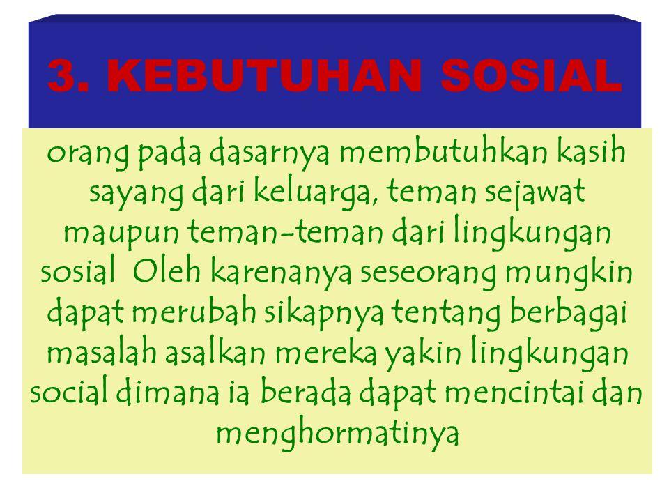 3. KEBUTUHAN SOSIAL