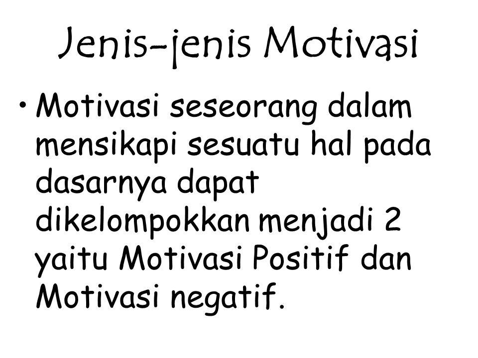 Jenis-jenis Motivasi
