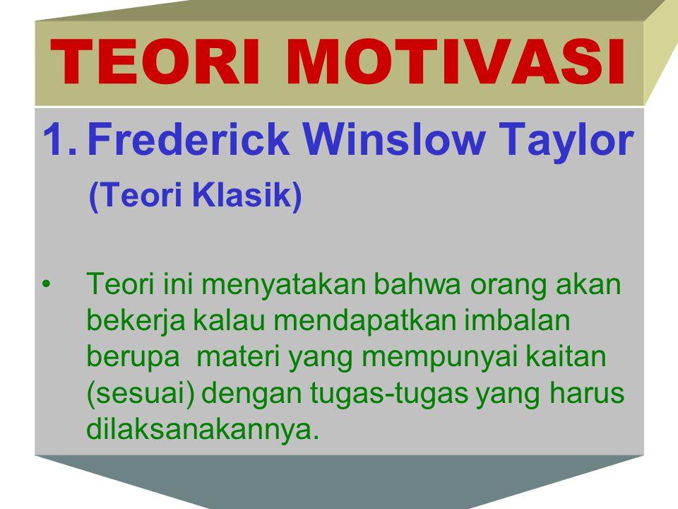 TEORI MOTIVASI Frederick Winslow Taylor (Teori Klasik)