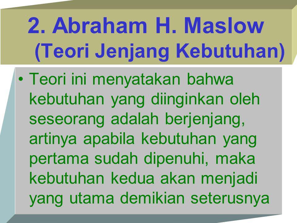2. Abraham H. Maslow (Teori Jenjang Kebutuhan)