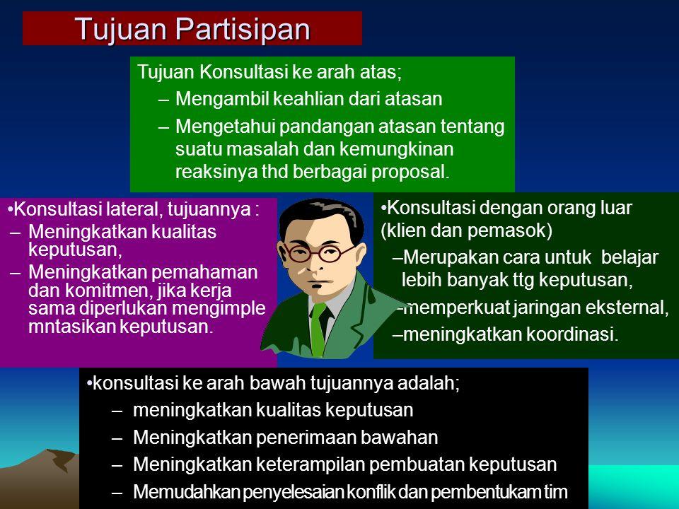 Tujuan Partisipan Tujuan Konsultasi ke arah atas;