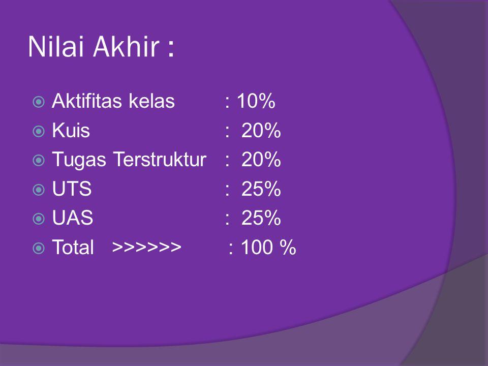 Nilai Akhir : Aktifitas kelas : 10% Kuis : 20% Tugas Terstruktur : 20%