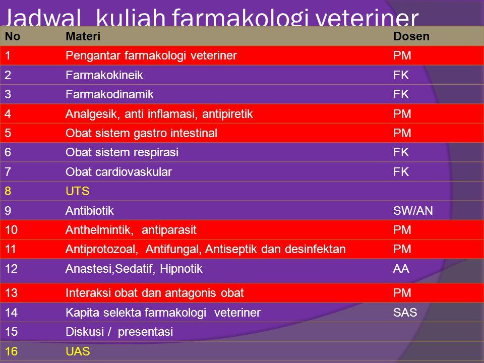 Jadwal kuliah farmakologi veteriner