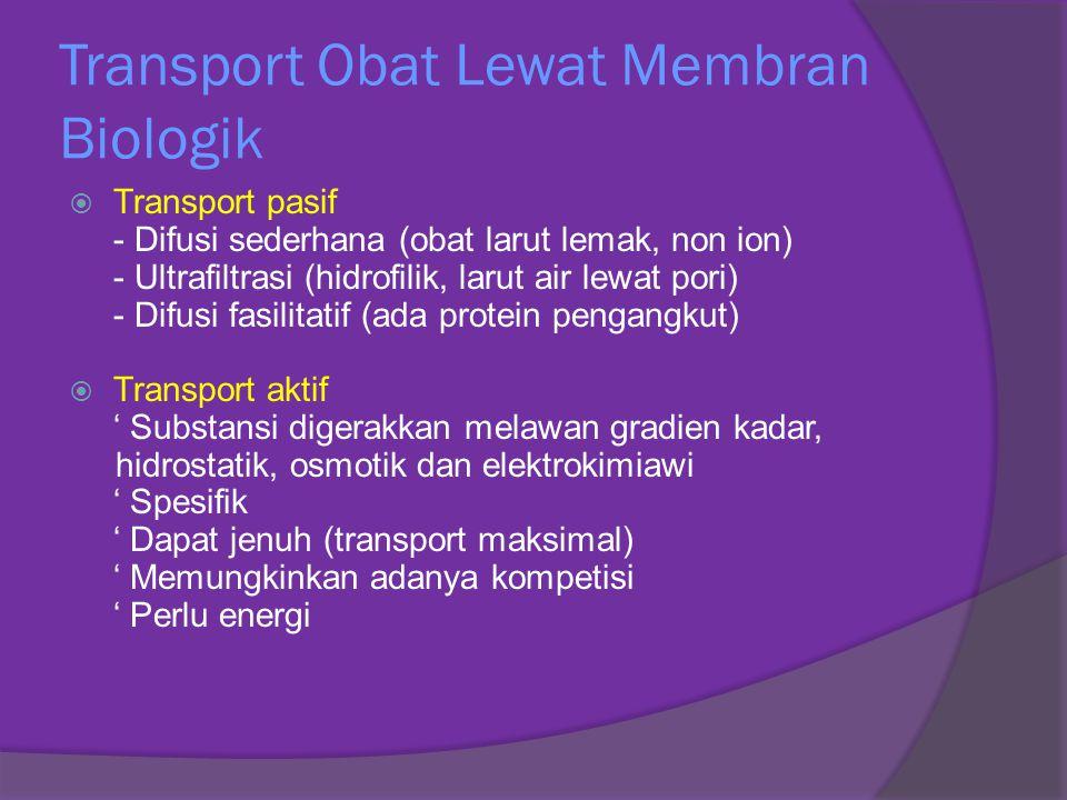 Transport Obat Lewat Membran Biologik