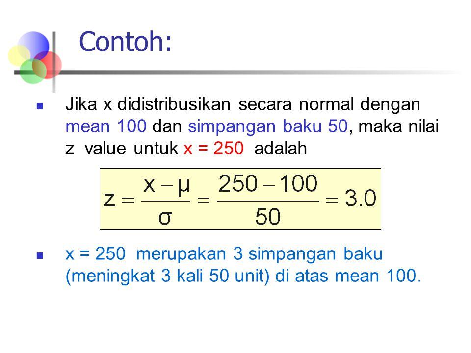 Contoh: Jika x didistribusikan secara normal dengan mean 100 dan simpangan baku 50, maka nilai z value untuk x = 250 adalah.