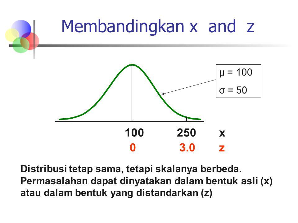 Membandingkan x and z 100 250 x 3.0 z μ = 100 σ = 50