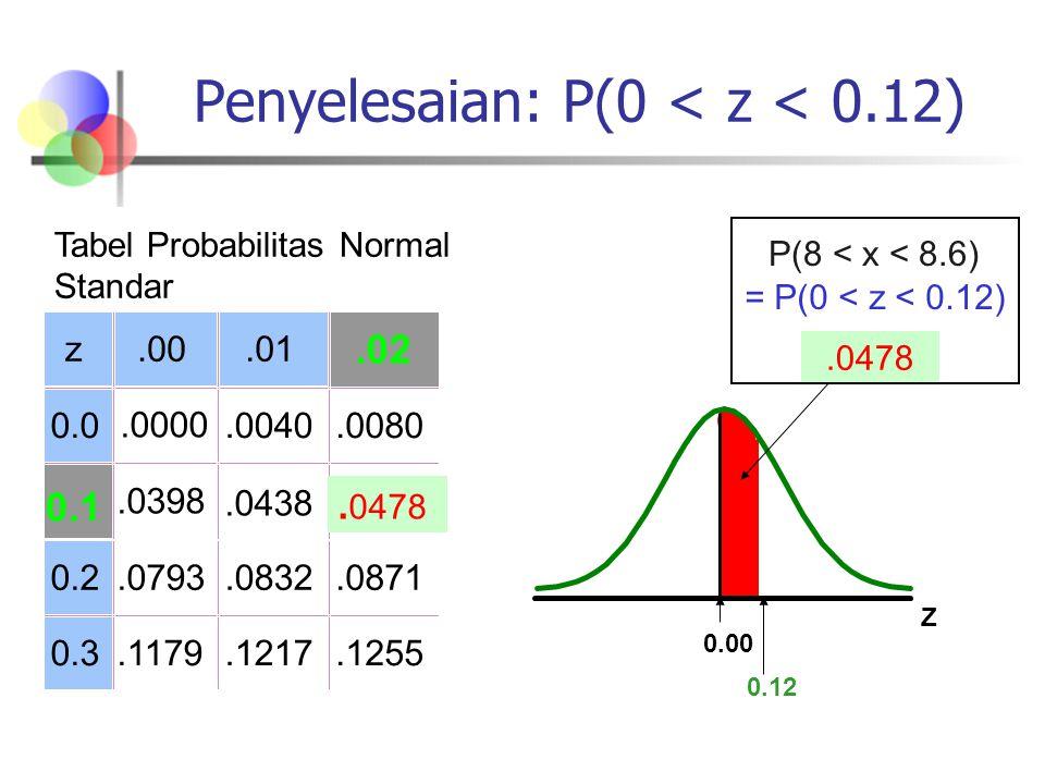 Penyelesaian: P(0 < z < 0.12)