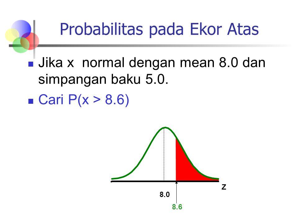 Probabilitas pada Ekor Atas