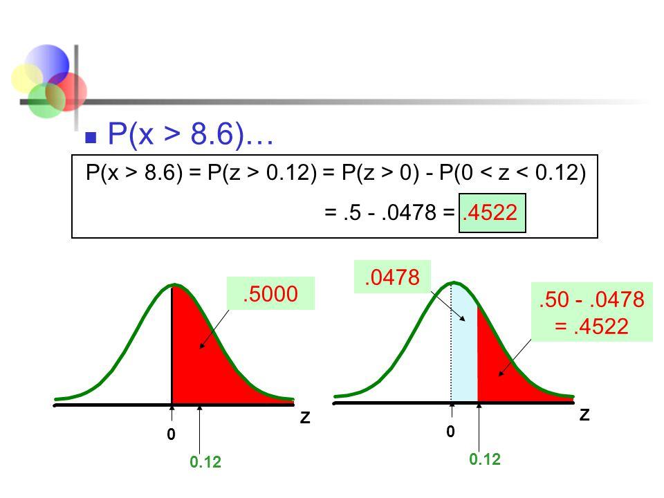 P(x > 8.6)… P(x > 8.6) = P(z > 0.12) = P(z > 0) - P(0 < z < 0.12) = .5 - .0478 = .4522. .0478. .5000.