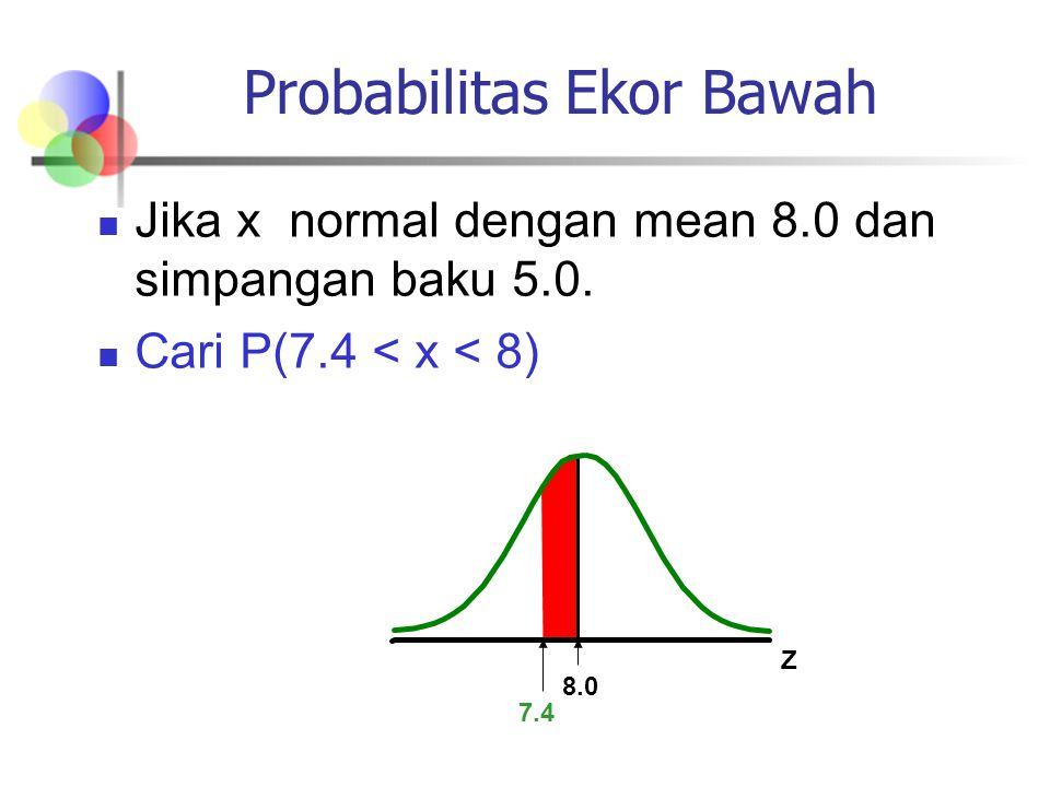 Probabilitas Ekor Bawah