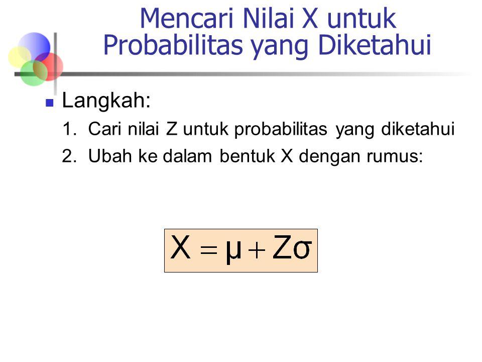 Mencari Nilai X untuk Probabilitas yang Diketahui