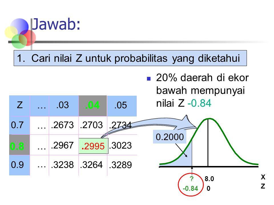 Jawab: 1. Cari nilai Z untuk probabilitas yang diketahui