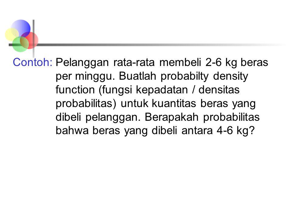 Contoh: Pelanggan rata-rata membeli 2-6 kg beras per minggu
