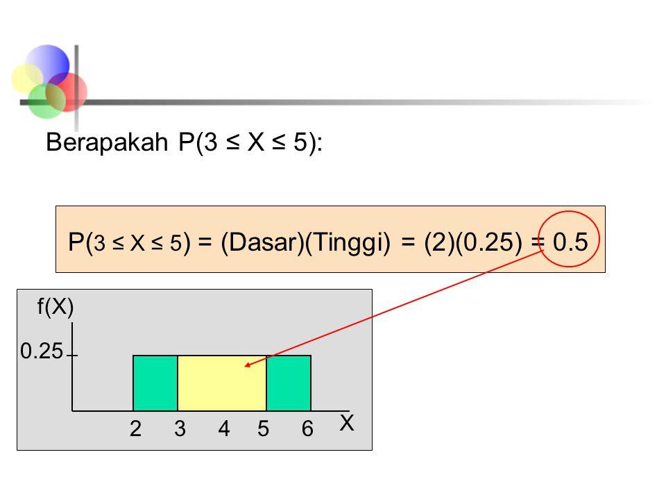 P(3 ≤ X ≤ 5) = (Dasar)(Tinggi) = (2)(0.25) = 0.5