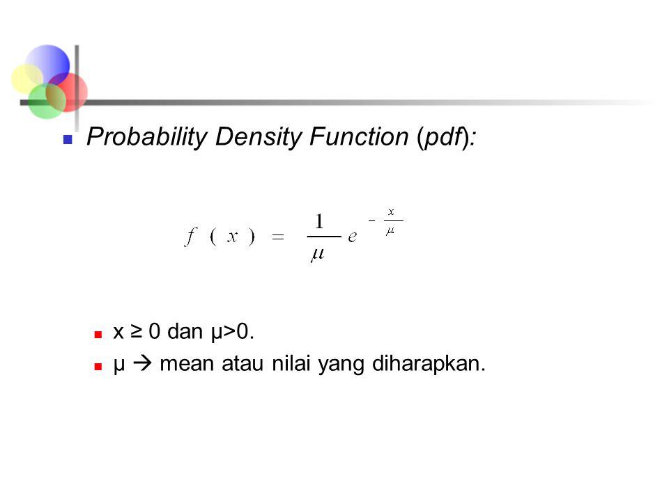 Probability Density Function (pdf):