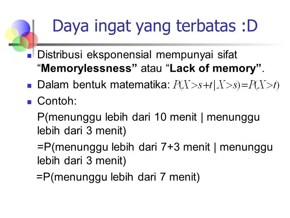 Daya ingat yang terbatas :D