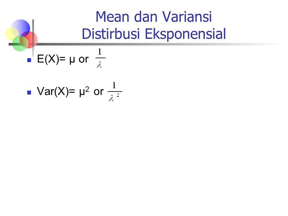 Mean dan Variansi Distirbusi Eksponensial